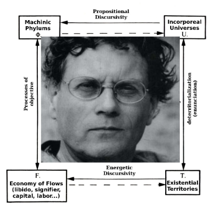Guattari-cartographies-schizoanalytiques