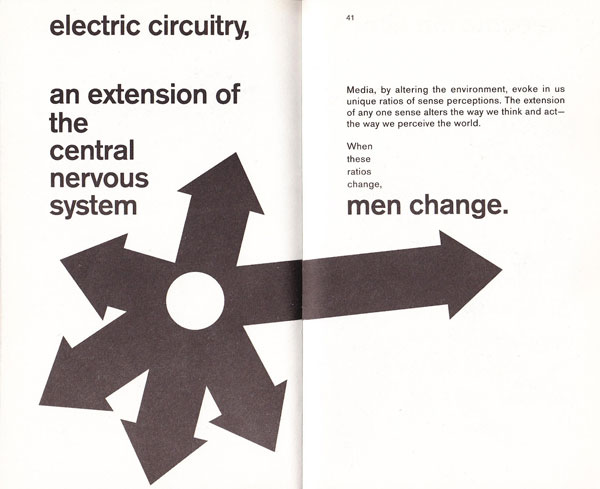 mcluhan-medium-extensions